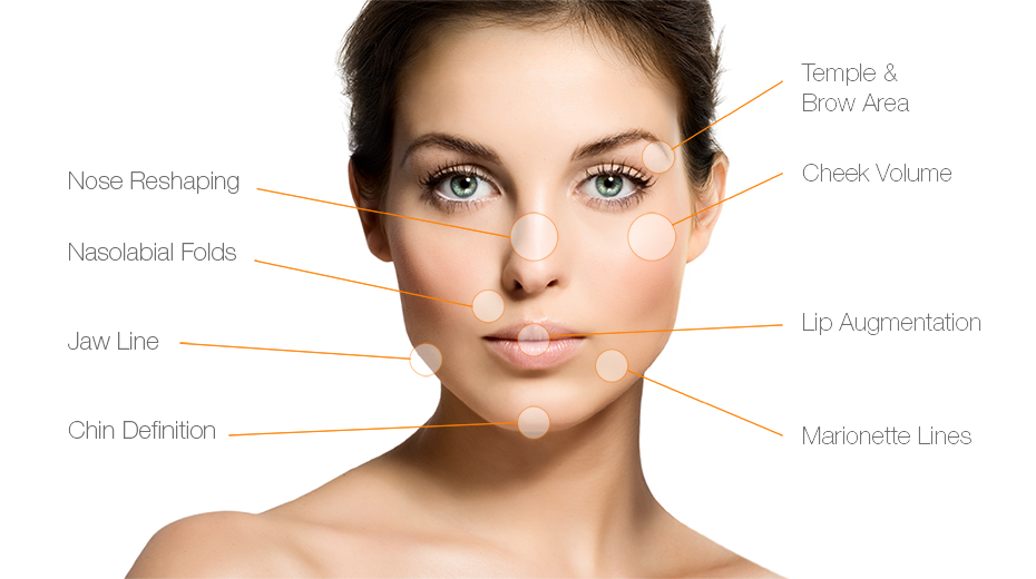 choosing a facial filler